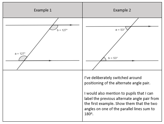 Mathsconf18: Atomisation Pt 2 - Conception of the good